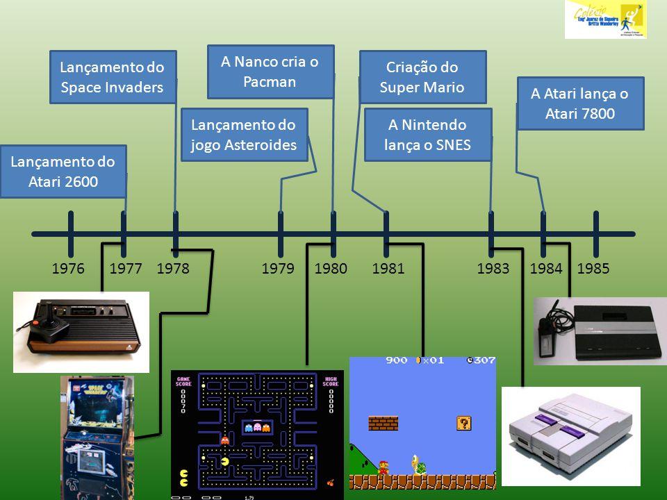 Lançamento do Space Invaders Criação do Super Mario