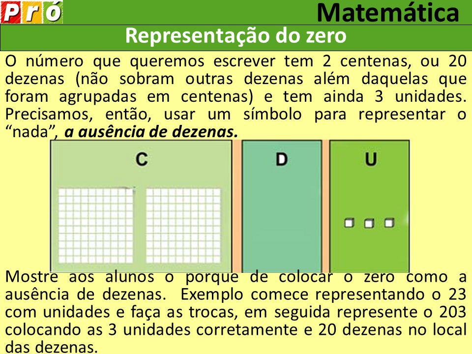 Matemática Representação do zero.