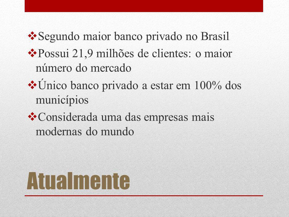 Atualmente Segundo maior banco privado no Brasil