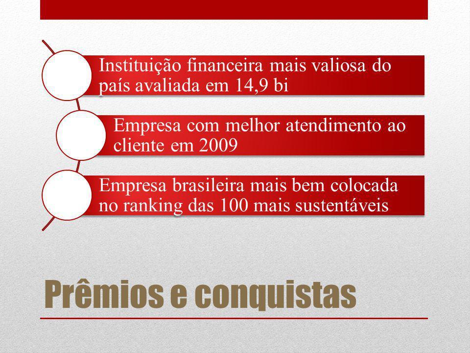 Instituição financeira mais valiosa do país avaliada em 14,9 bi