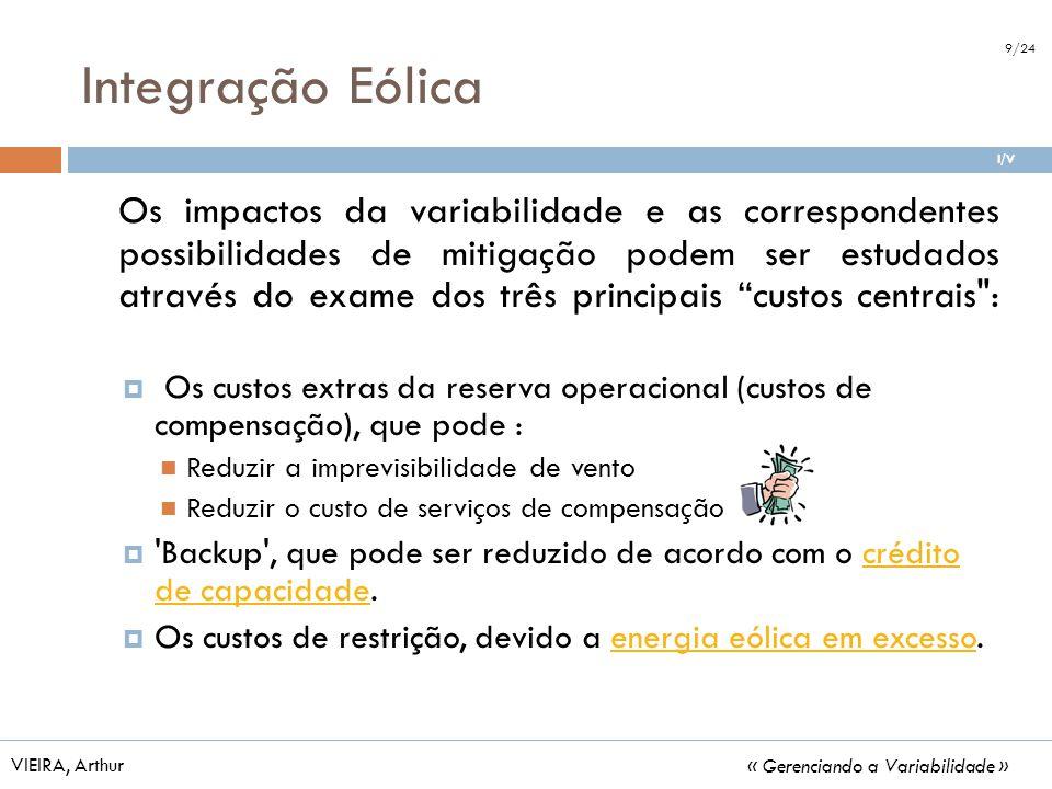 Integração Eólica 9/24. I/V.