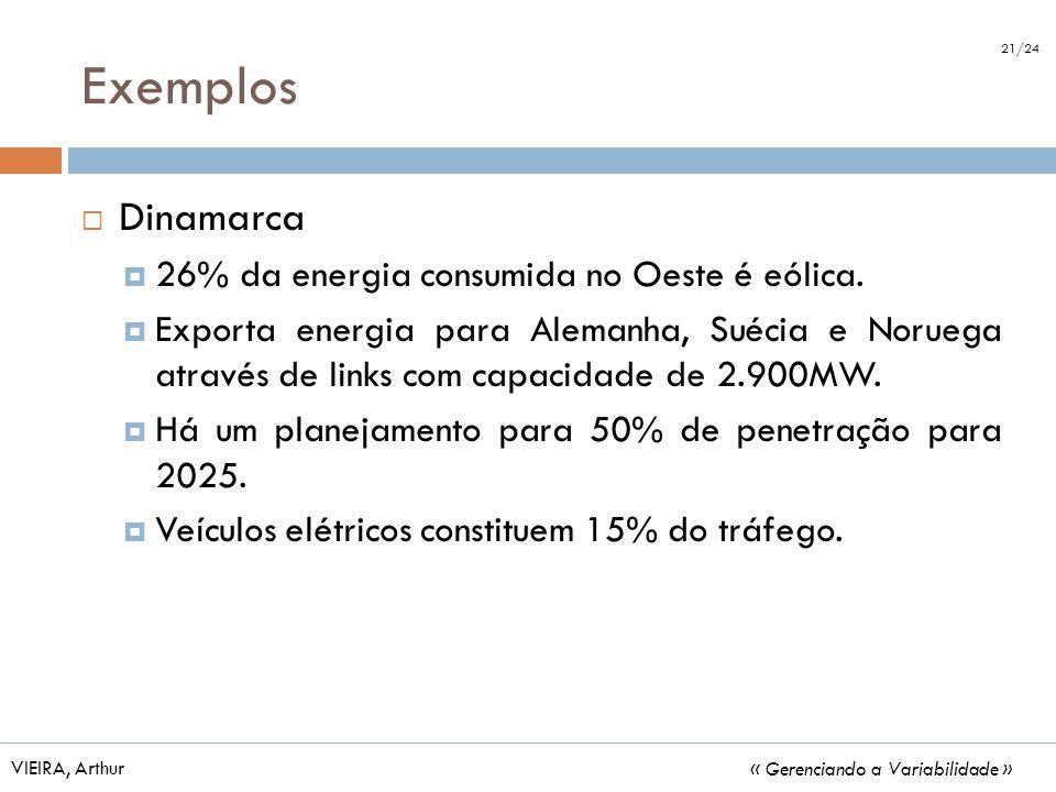Exemplos Dinamarca 26% da energia consumida no Oeste é eólica.