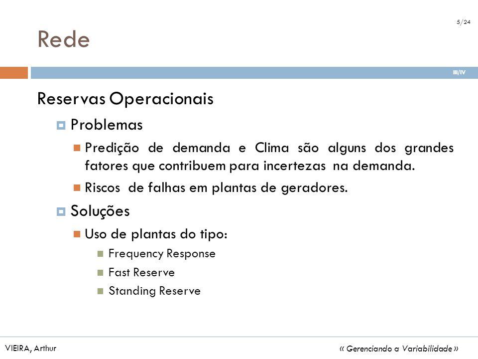Rede Reservas Operacionais Problemas Soluções