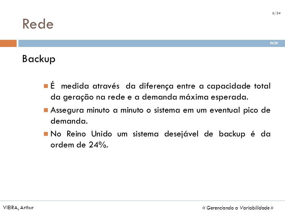 Rede 6/24. IV/IV. Backup. É medida através da diferença entre a capacidade total da geração na rede e a demanda máxima esperada.