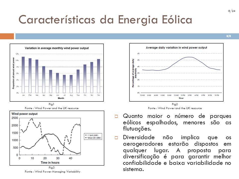 Características da Energia Eólica