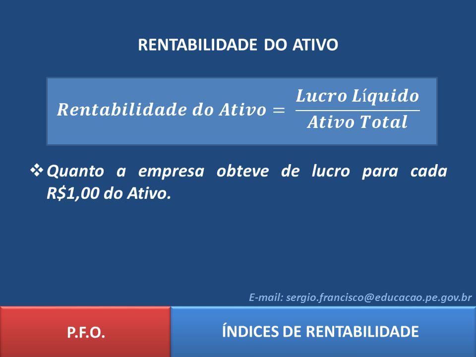 RENTABILIDADE DO ATIVO