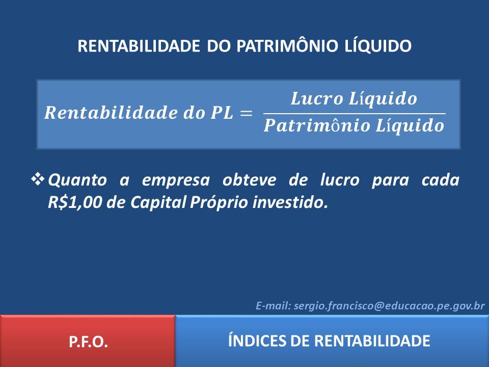 RENTABILIDADE DO PATRIMÔNIO LÍQUIDO