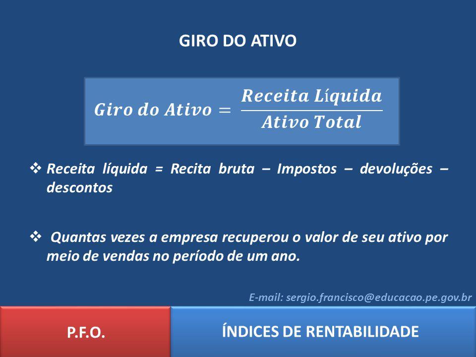 ÍNDICES DE RENTABILIDADE