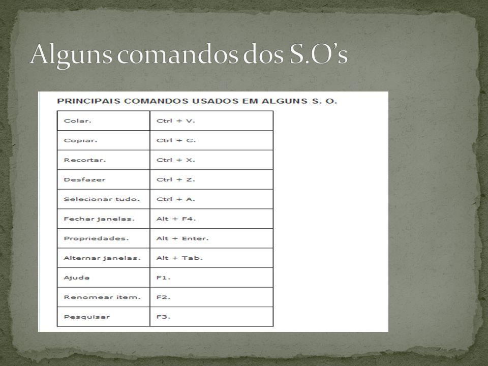 Alguns comandos dos S.O's