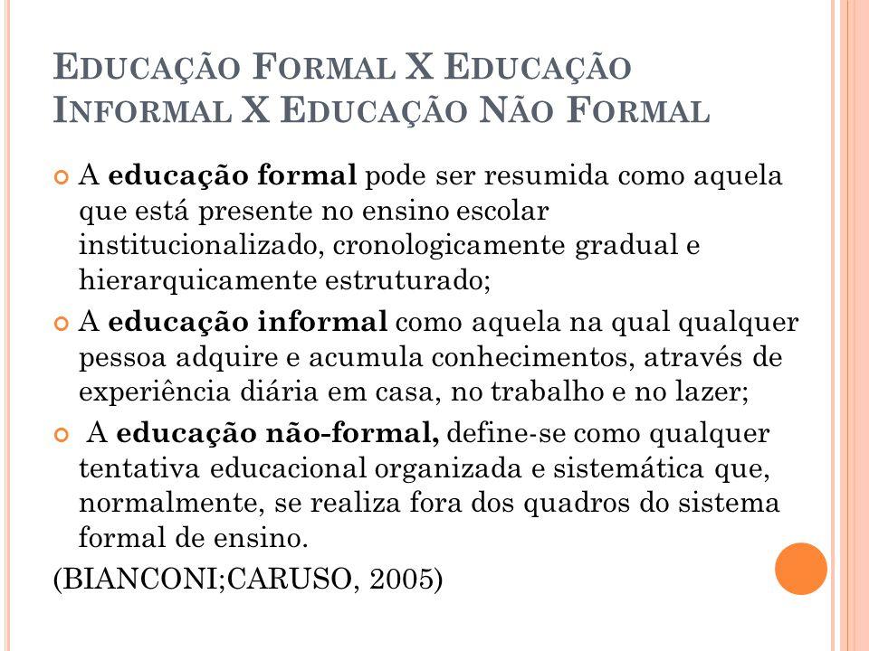 Educação Formal X Educação Informal X Educação Não Formal