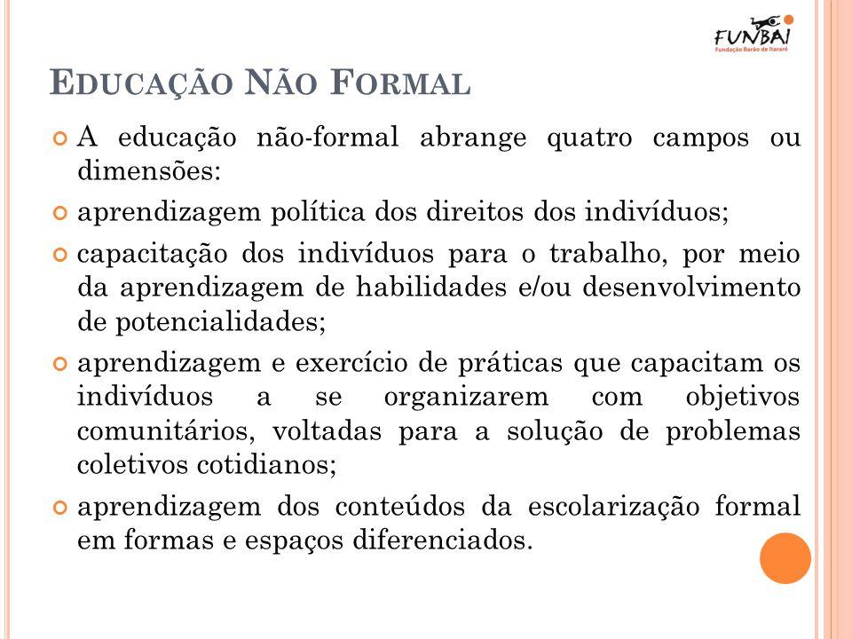 Educação Não Formal A educação não-formal abrange quatro campos ou dimensões: aprendizagem política dos direitos dos indivíduos;