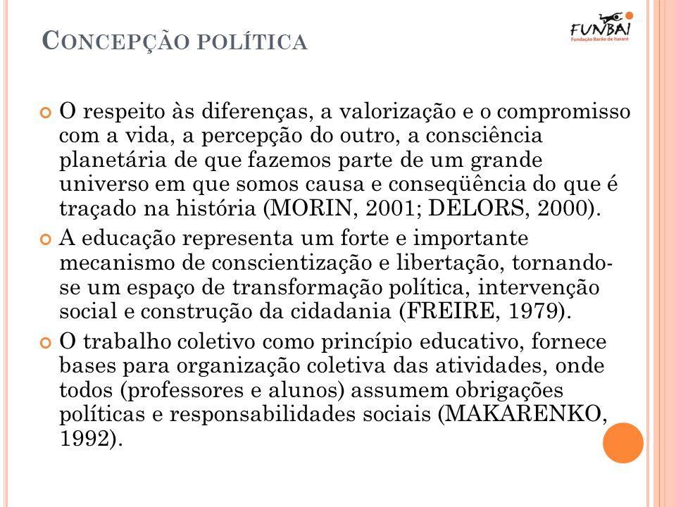 Concepção política