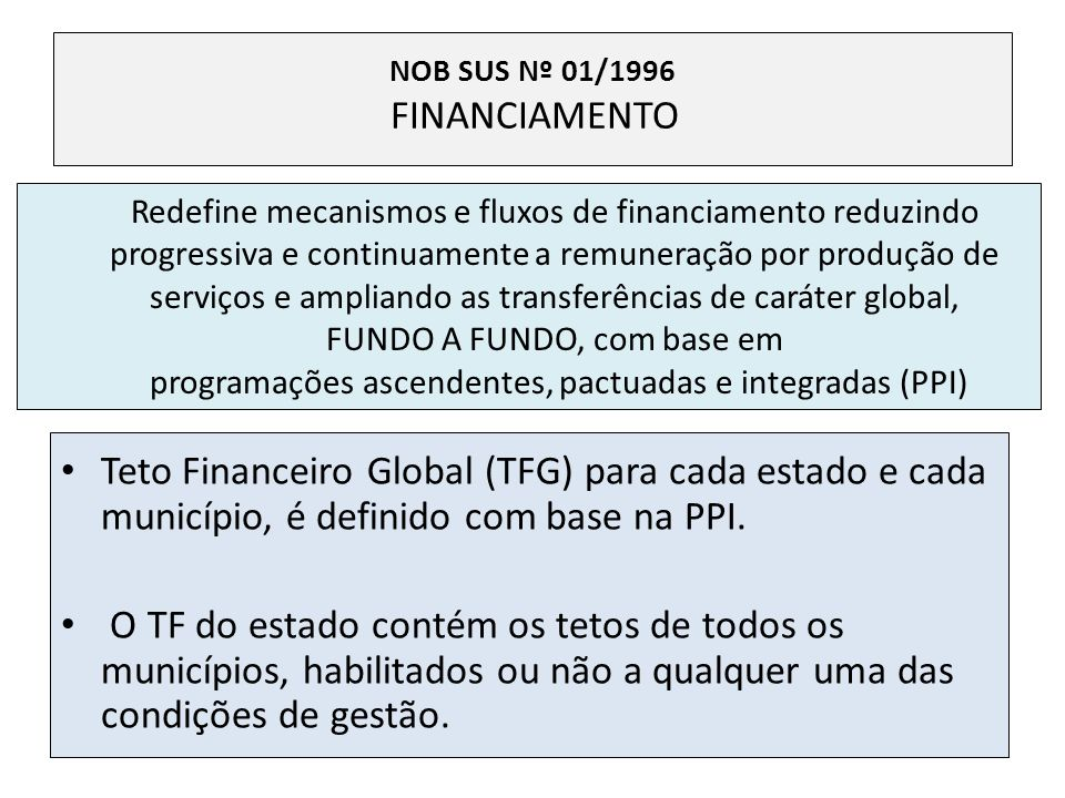 NOB SUS Nº 01/1996 FINANCIAMENTO
