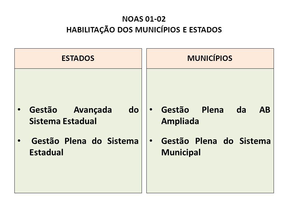 NOAS 01-02 HABILITAÇÃO DOS MUNICÍPIOS E ESTADOS