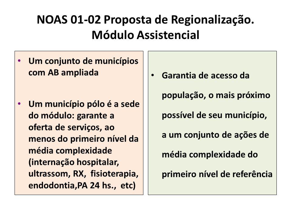 NOAS 01-02 Proposta de Regionalização. Módulo Assistencial