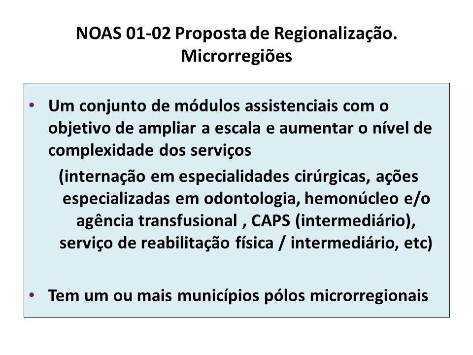 NOAS 01-02 Proposta de Regionalização. Microrregiões