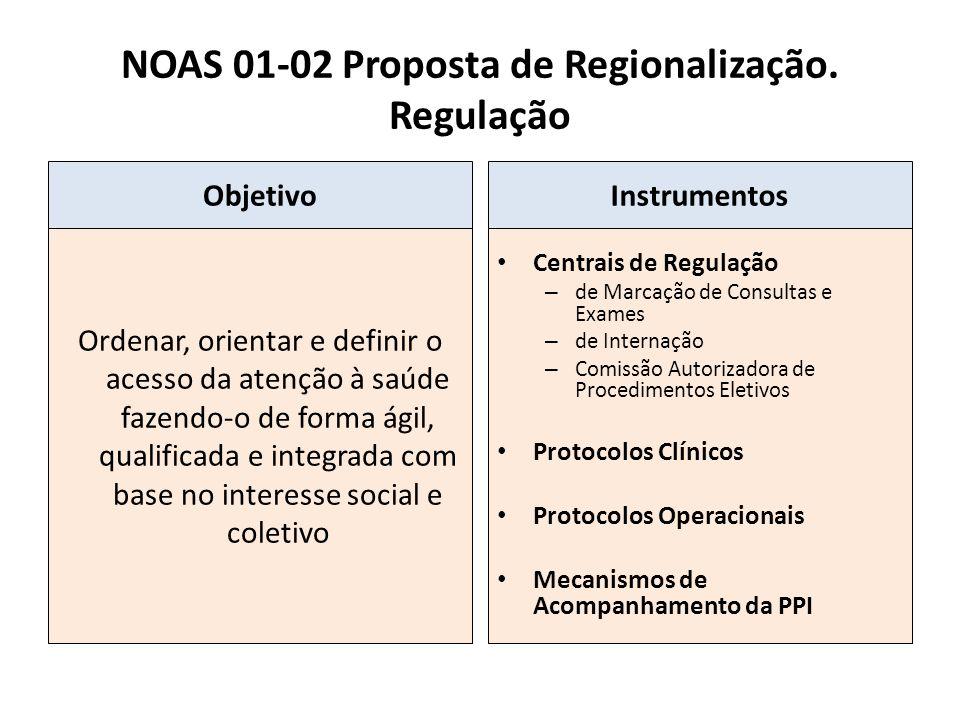 NOAS 01-02 Proposta de Regionalização. Regulação