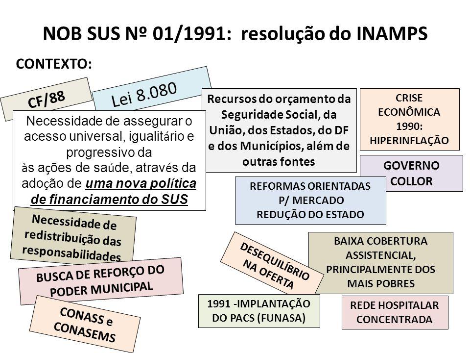 NOB SUS Nº 01/1991: resolução do INAMPS