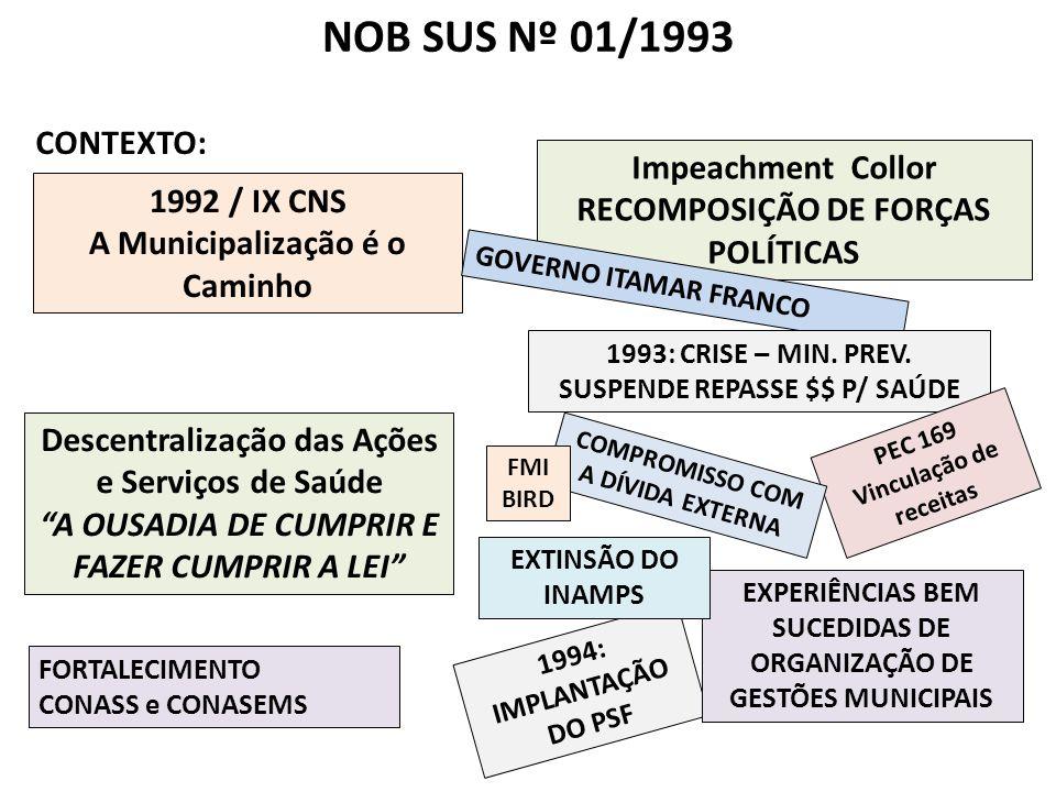 RECOMPOSIÇÃO DE FORÇAS POLÍTICAS 1992 / IX CNS