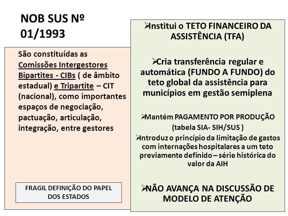 NOB SUS Nº 01/1993 Institui o TETO FINANCEIRO DA ASSISTÊNCIA (TFA)