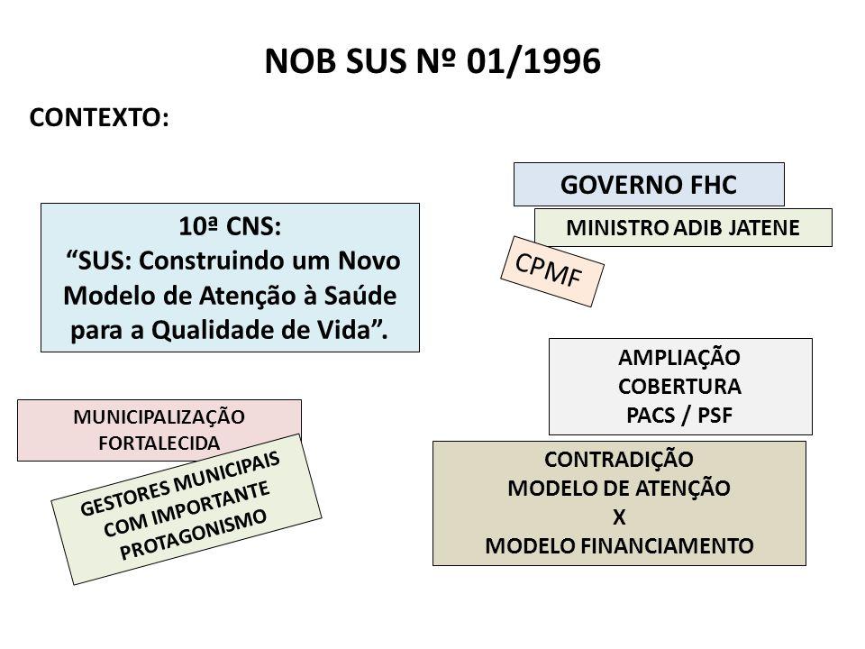 CONTEXTO: GOVERNO FHC 10ª CNS: