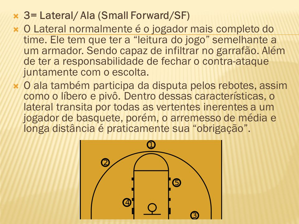 3= Lateral/ Ala (Small Forward/SF)