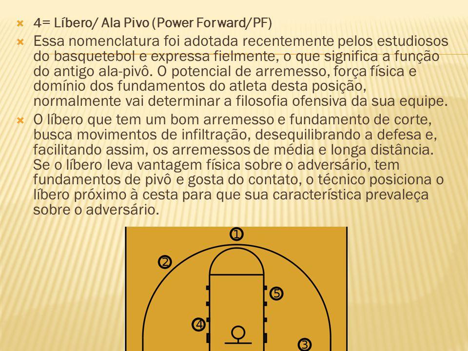 4= Líbero/ Ala Pivo (Power Forward/PF)