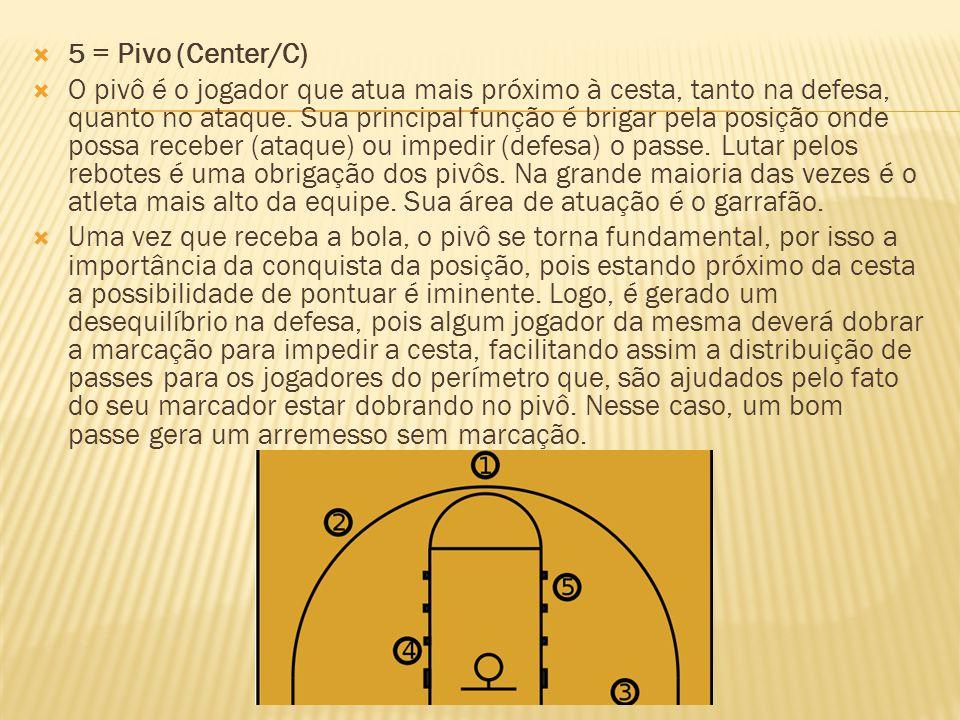 5 = Pivo (Center/C)