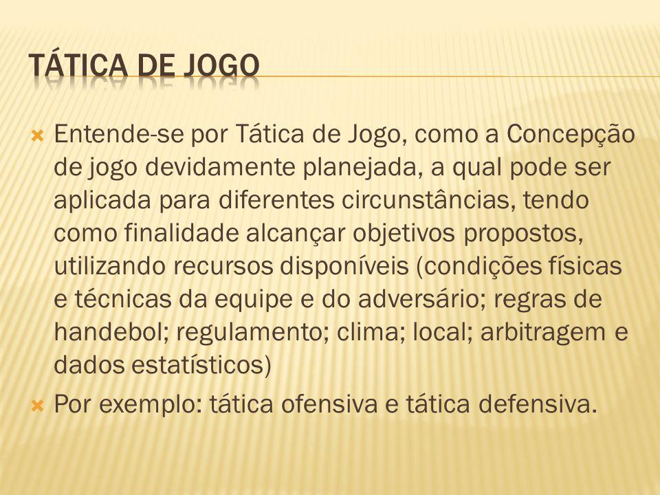 TÁTICA DE JOGO
