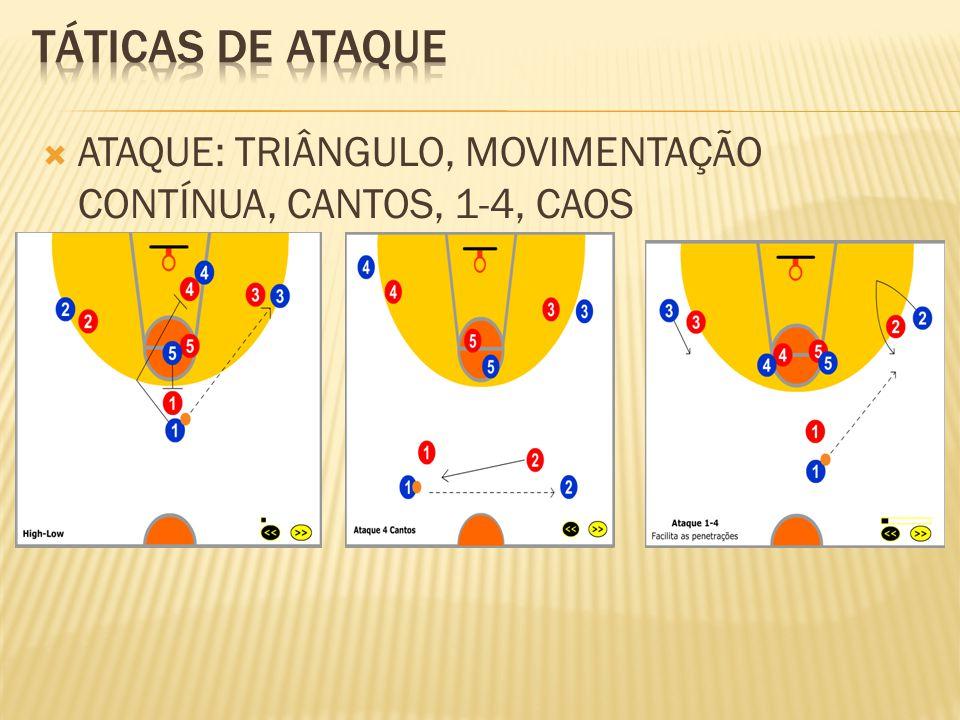 Táticas de ataque ATAQUE: TRIÂNGULO, MOVIMENTAÇÃO CONTÍNUA, CANTOS, 1-4, CAOS