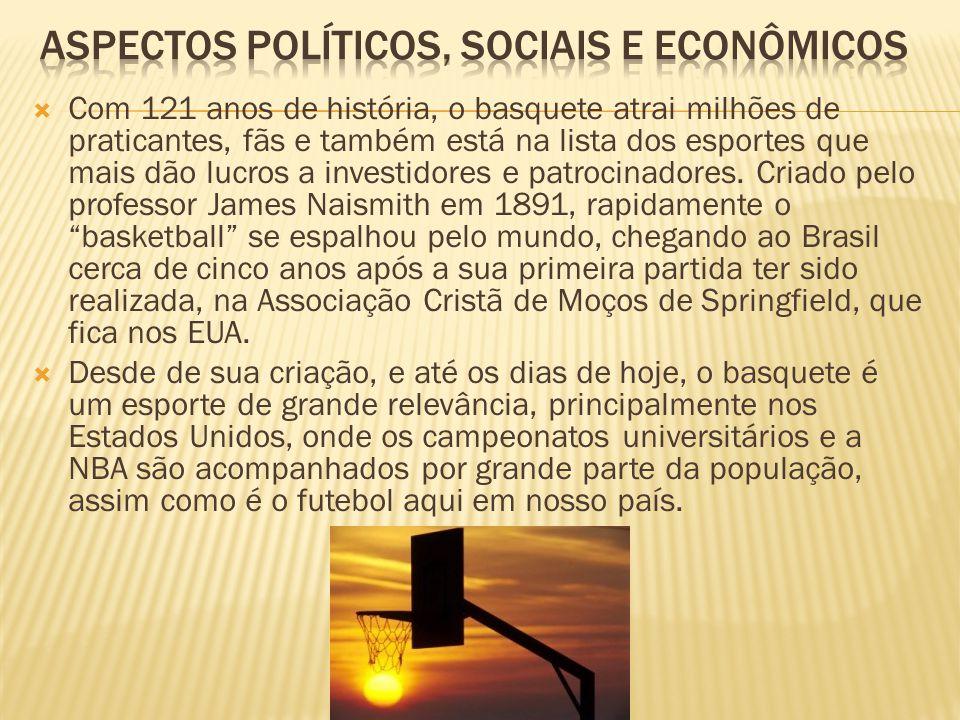 ASPECTOS POLÍTICOS, SOCIAIS E ECONÔMICOS