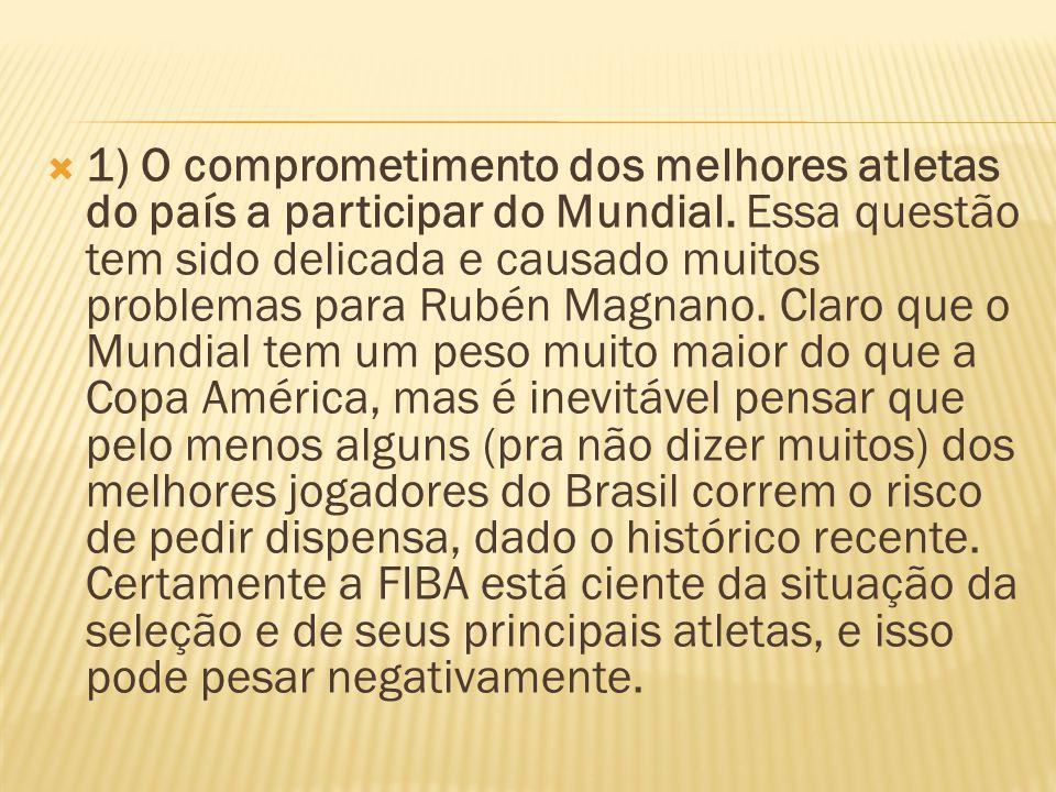 1) O comprometimento dos melhores atletas do país a participar do Mundial.