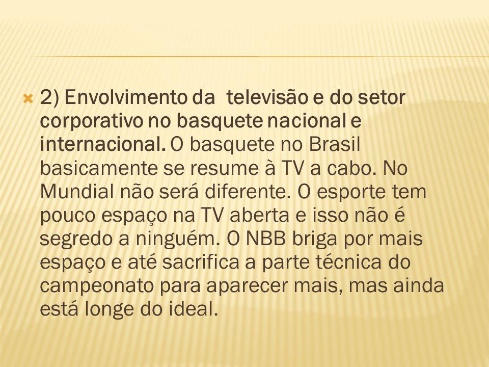 2) Envolvimento da televisão e do setor corporativo no basquete nacional e internacional.
