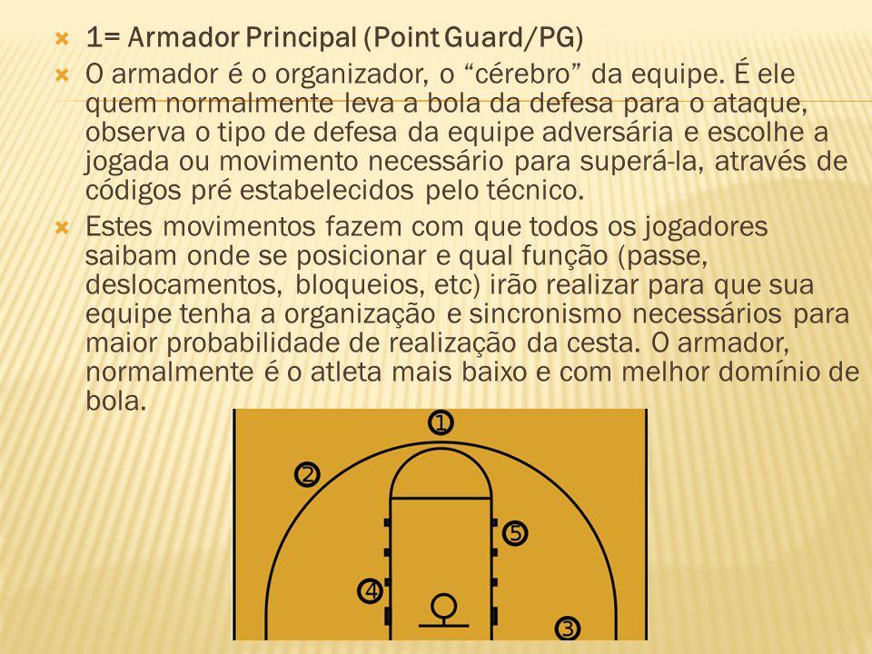 1= Armador Principal (Point Guard/PG)