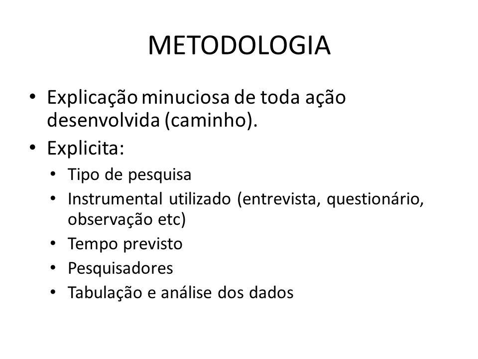 METODOLOGIA Explicação minuciosa de toda ação desenvolvida (caminho).