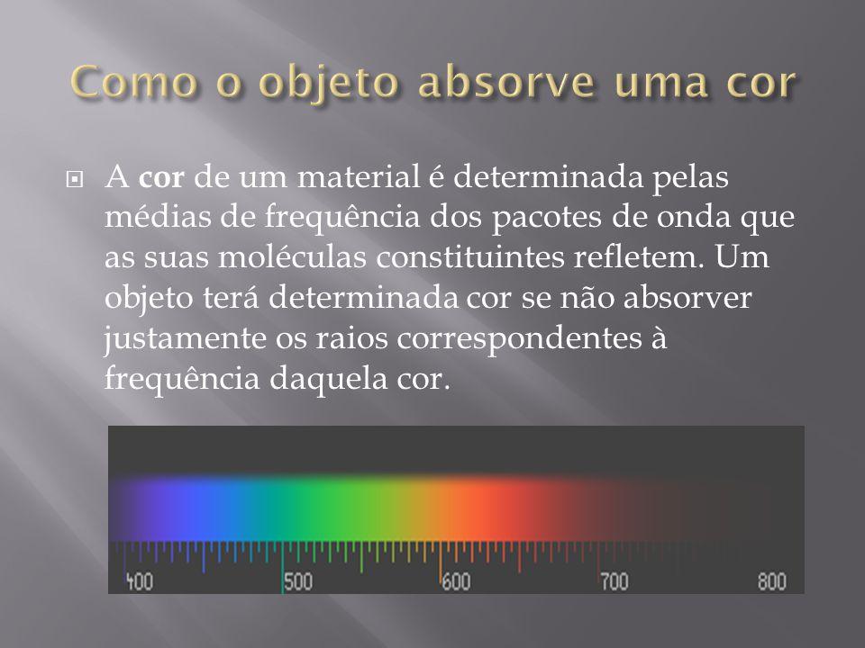 Como o objeto absorve uma cor