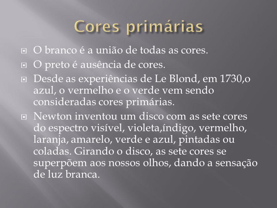 Cores primárias O branco é a união de todas as cores.