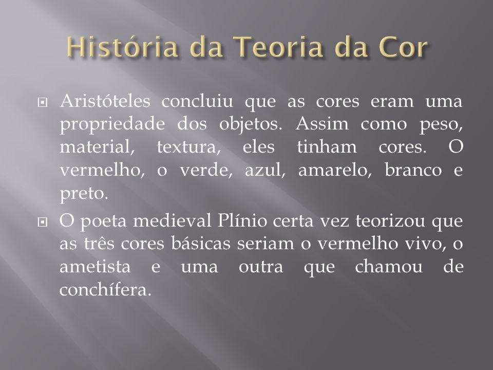 História da Teoria da Cor