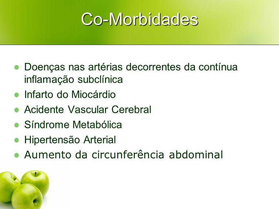 Co-Morbidades Doenças nas artérias decorrentes da contínua inflamação subclínica. Infarto do Miocárdio.
