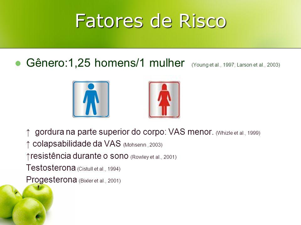 Fatores de Risco Gênero:1,25 homens/1 mulher (Young et al., 1997; Larson et al., 2003)