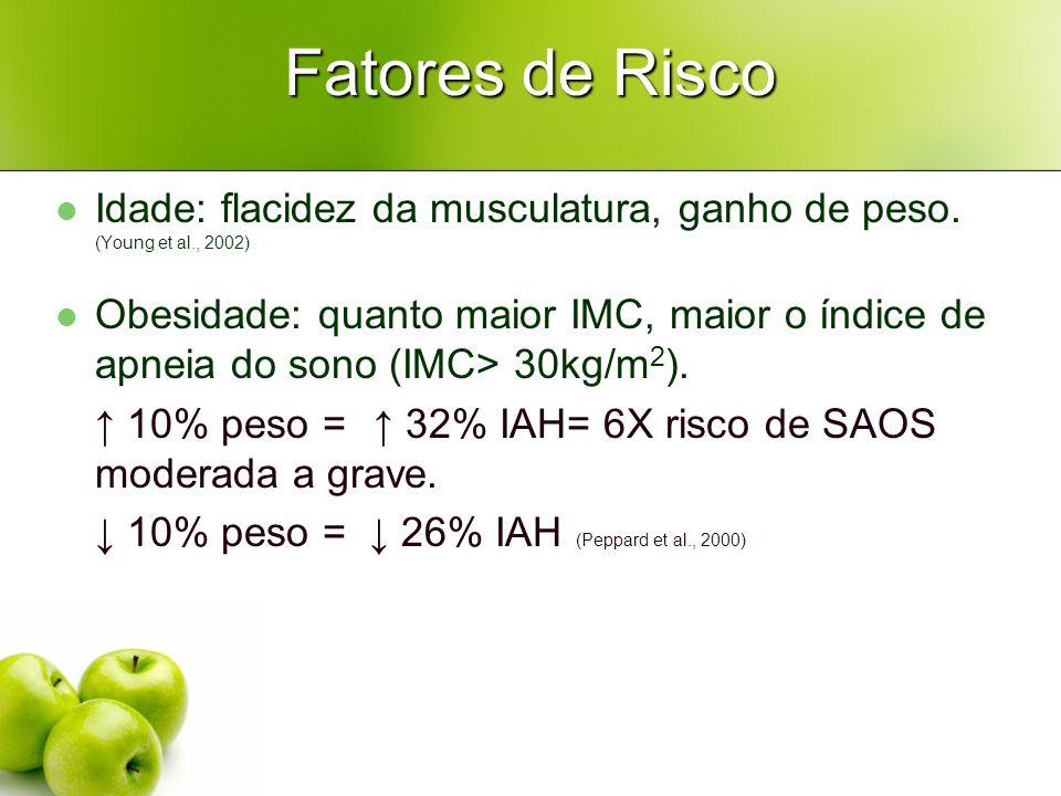 Fatores de Risco Idade: flacidez da musculatura, ganho de peso. (Young et al., 2002)