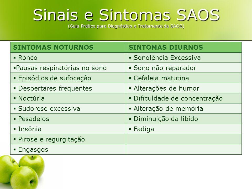 Sinais e Sintomas SAOS (Guia Prático para Diagnóstico e Tratamento da SAOS)