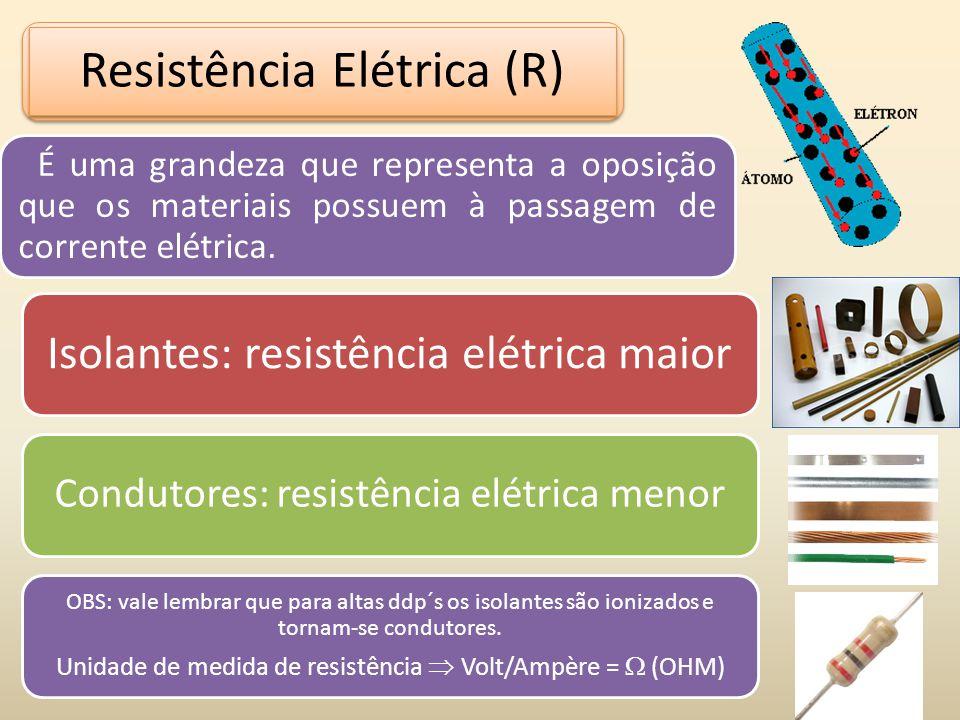 Resistência Elétrica (R)