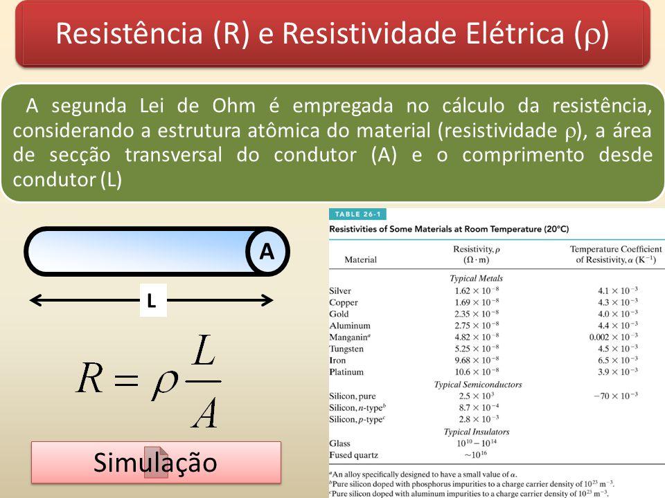 Resistência (R) e Resistividade Elétrica ()