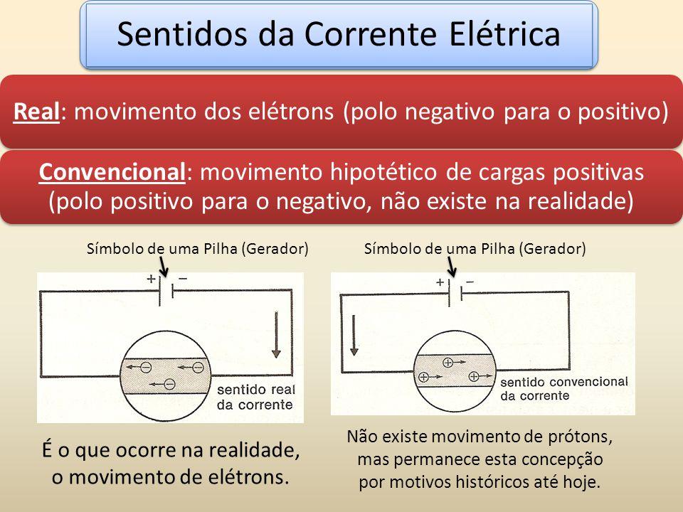 Sentidos da Corrente Elétrica