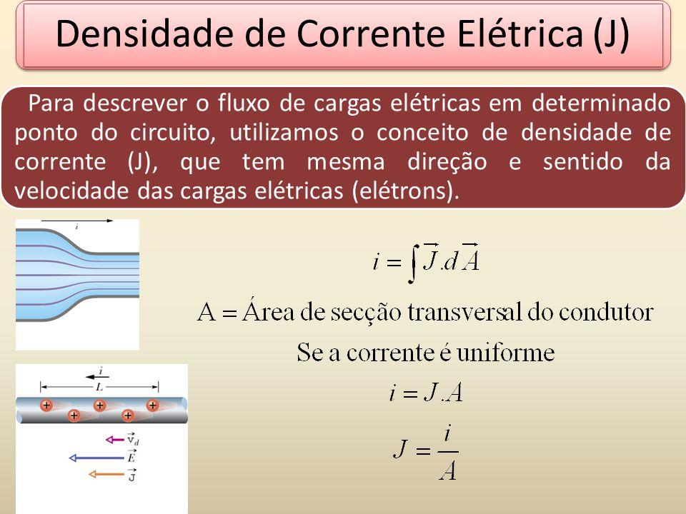 Densidade de Corrente Elétrica (J)