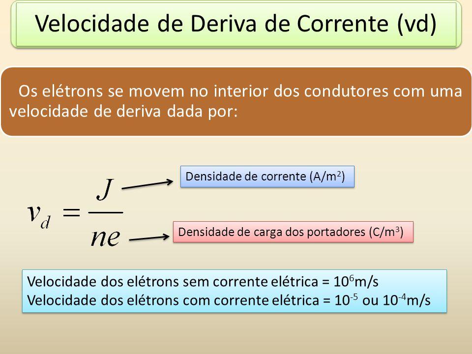Velocidade de Deriva de Corrente (vd)