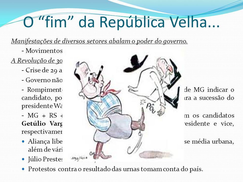 O fim da República Velha...
