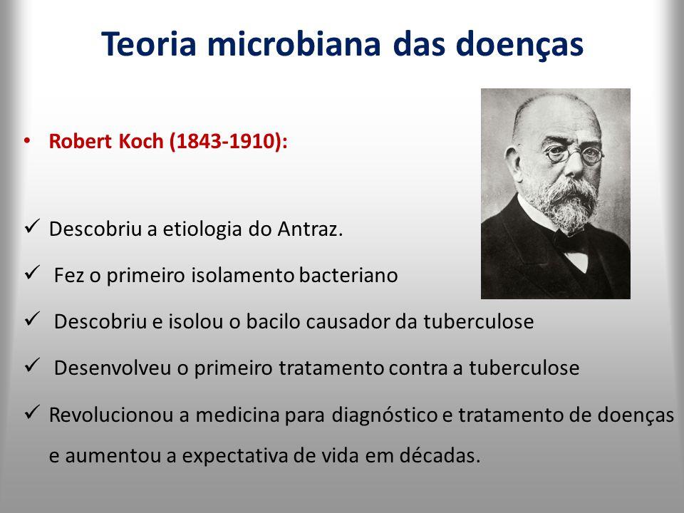 Teoria microbiana das doenças