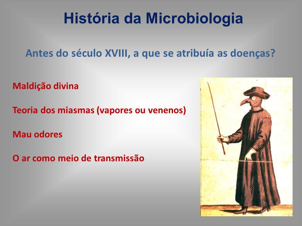 História da Microbiologia